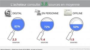 etude Google Netpop VO sources_acheteur VO