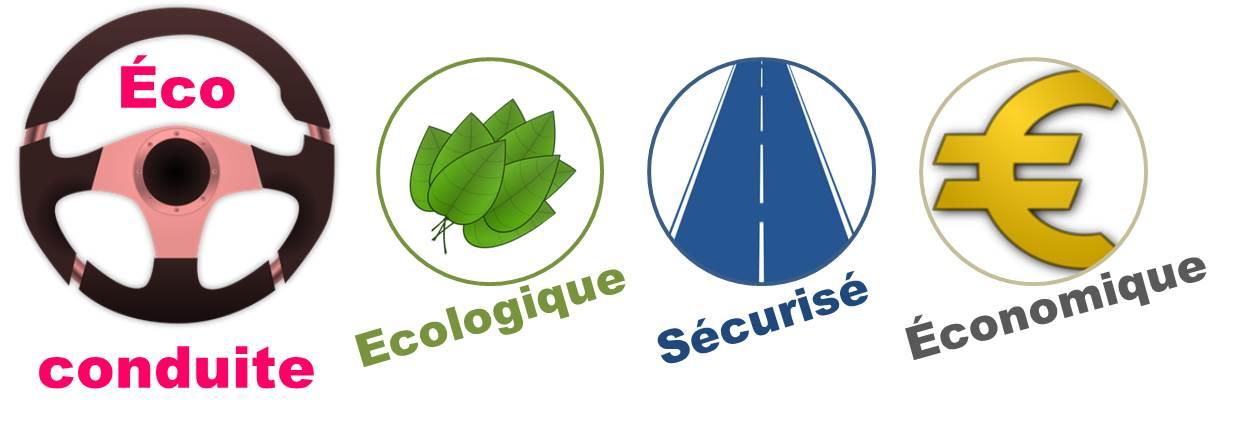 Eco conduite optimisez