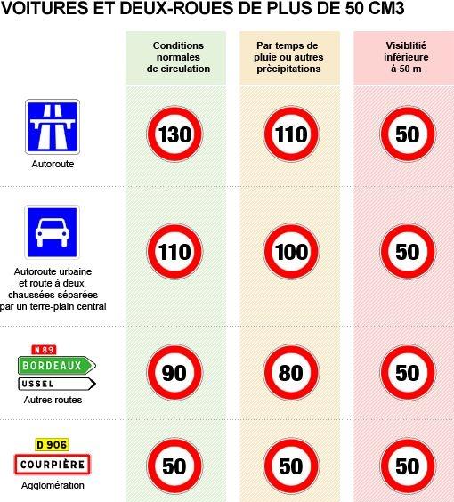 limitations-de-vitesse_reference
