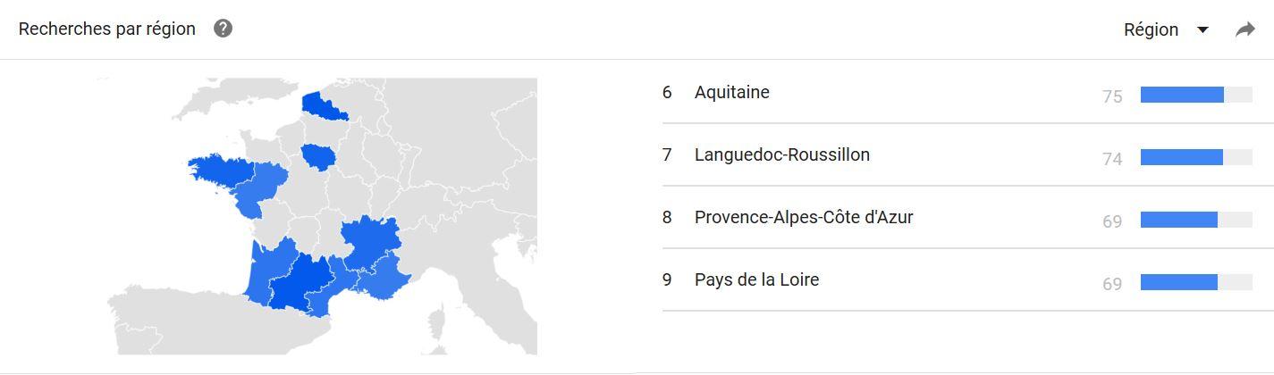 recherche-google-trends-expert-automobile