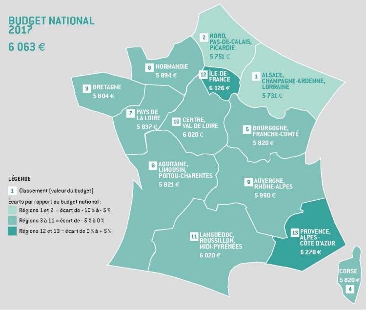 budget de l'automobiliste 2017 par région