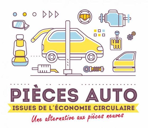 affiche pièces auto issues de l'économie circulaire PIEC